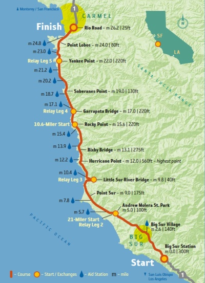 big sur course copy